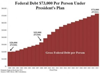 obamabudget.jpg